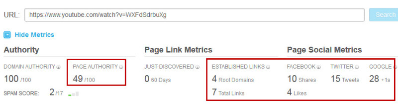 YouTube Video Link and Social Metrics