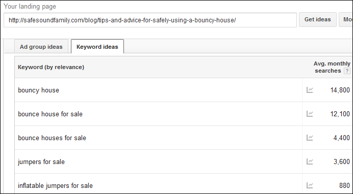 A screenshot of Google Keyword Planner results for a URL.