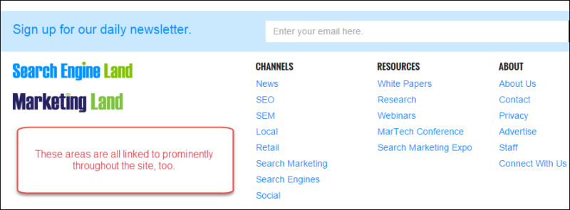 An example of pages that are linked to from a site's footer